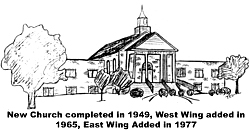 church history pic3